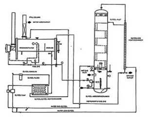 Vikrant Industries